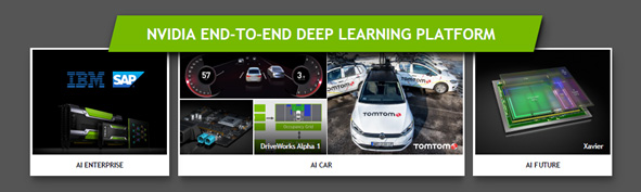 NVIDIA END-T0-END DEEP LEARNING PLATFORM