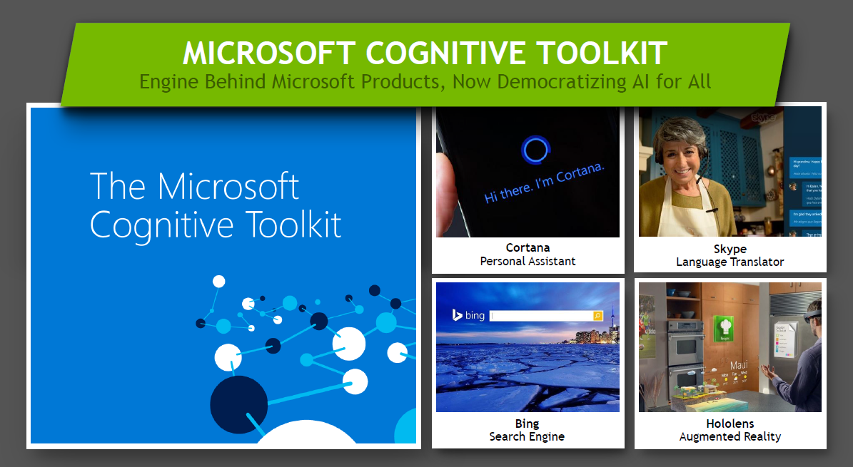 microsoft-cognitive-toolkit.png