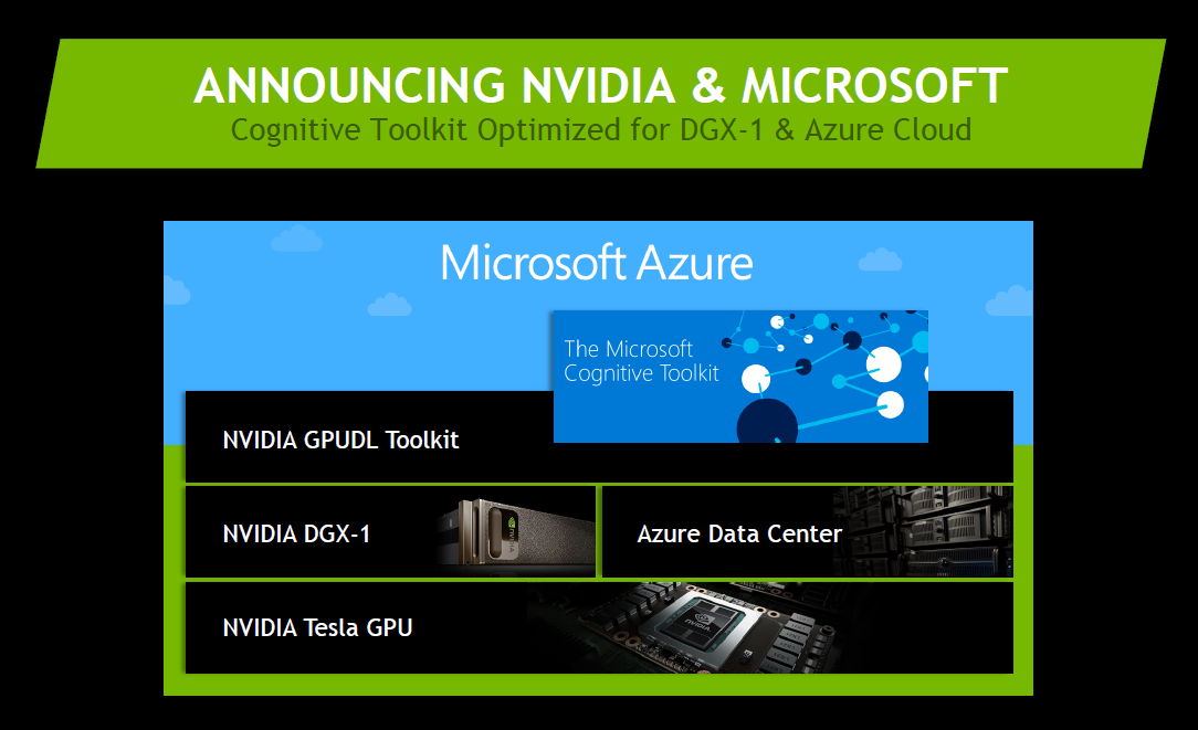 NVIDIA and Microsoft Cognitive Toolkit Optimised for DGX-1 and Azure Cloud